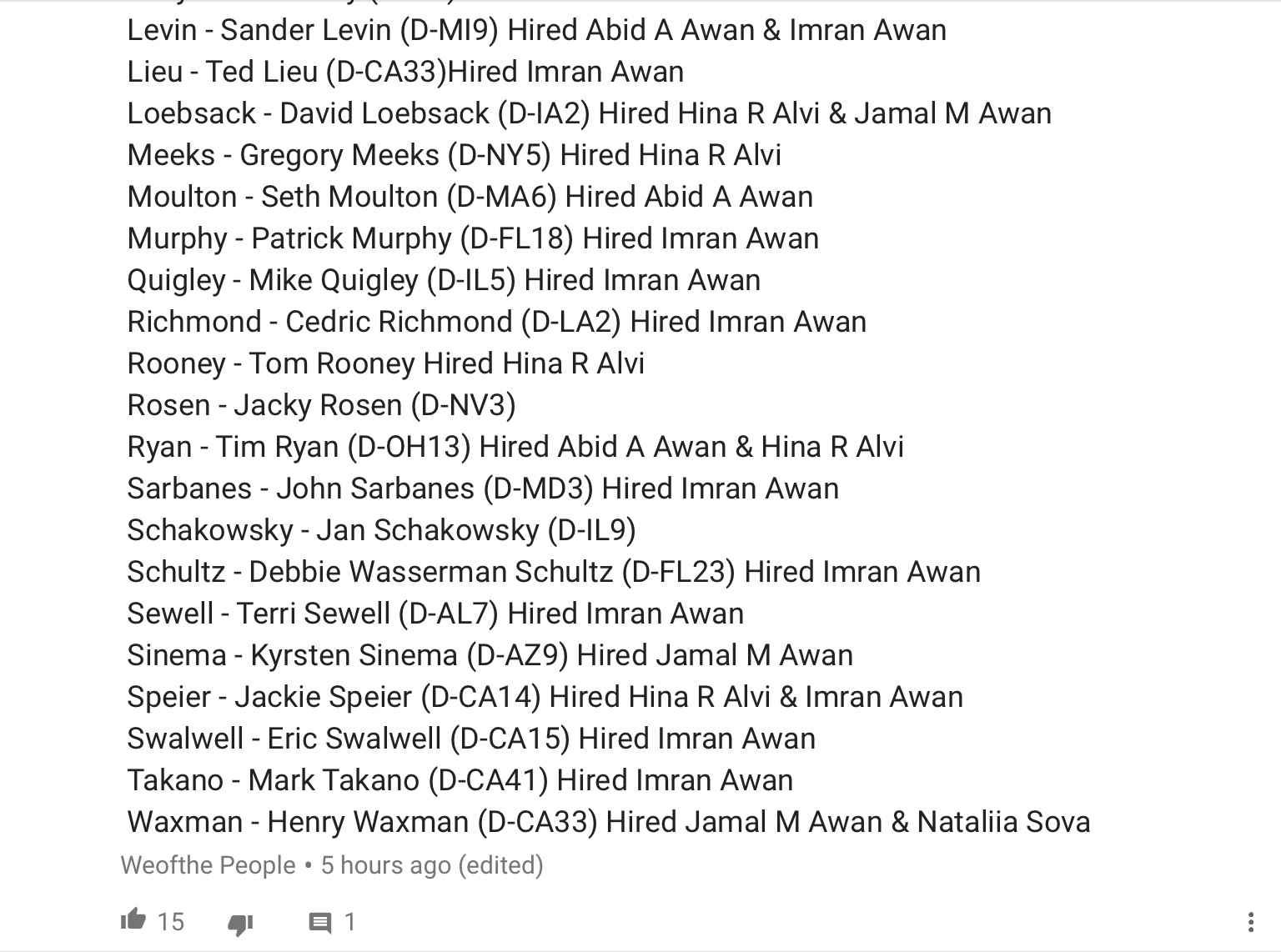 List of Congressional Members employing Imran Awan and his cohorts