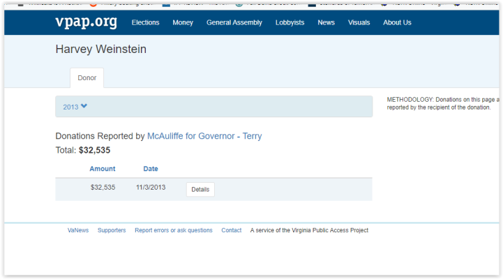 HARVEY WEINSTEIN TERRY MCAULIFFE DONATION