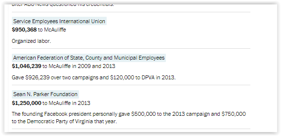 34medium Clinton donorsgave a total of$4,763,715to McAuliffe