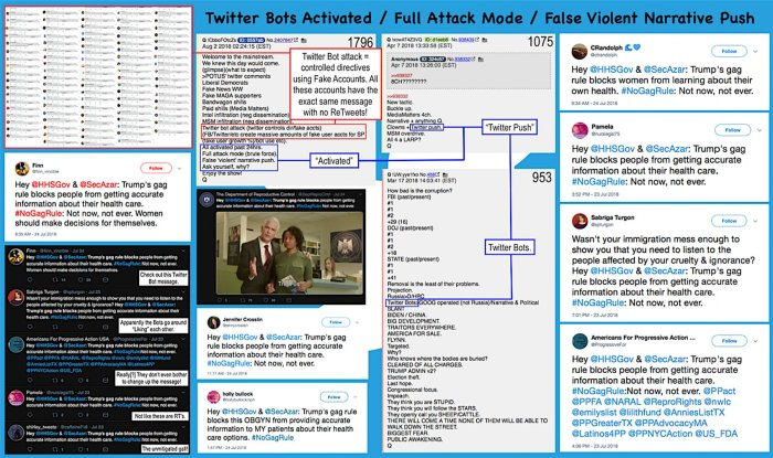 qanon bot account social engineering fills twitter and changes the narrative