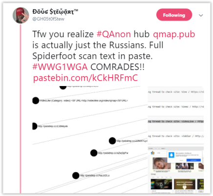 qanon websites and the russia-trump matrix