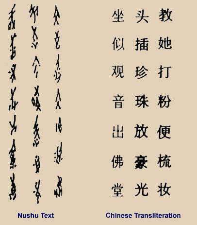 Nushu text vs chinese transliteration, Nushu, the secret language of women